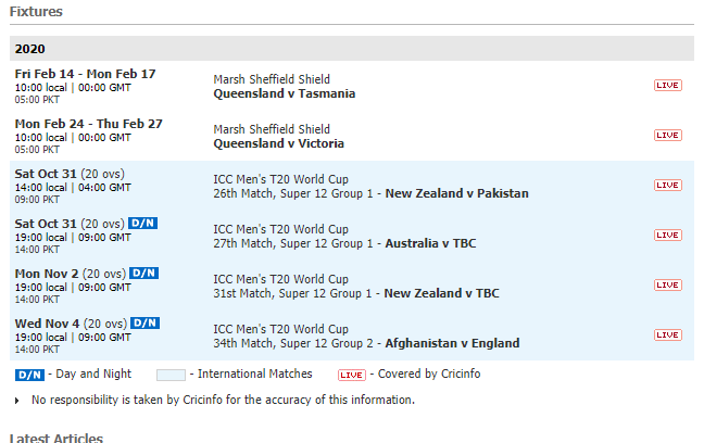 Brisbane Cricket Stadium – Venue of T20 World Cup 2020